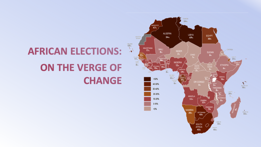 African elections: on the verge of change (report)