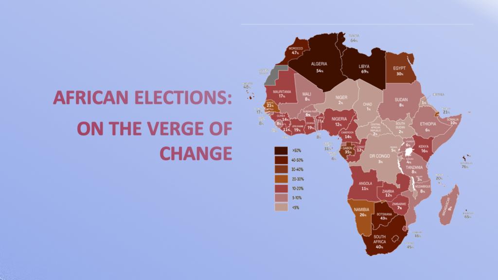 Elecciones en África: en el umbral del cambio (ponencia)